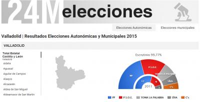 20150525082236-elecciones-municipales-2015-valladolid.png